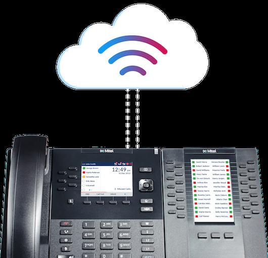 téléphonie IP centrex